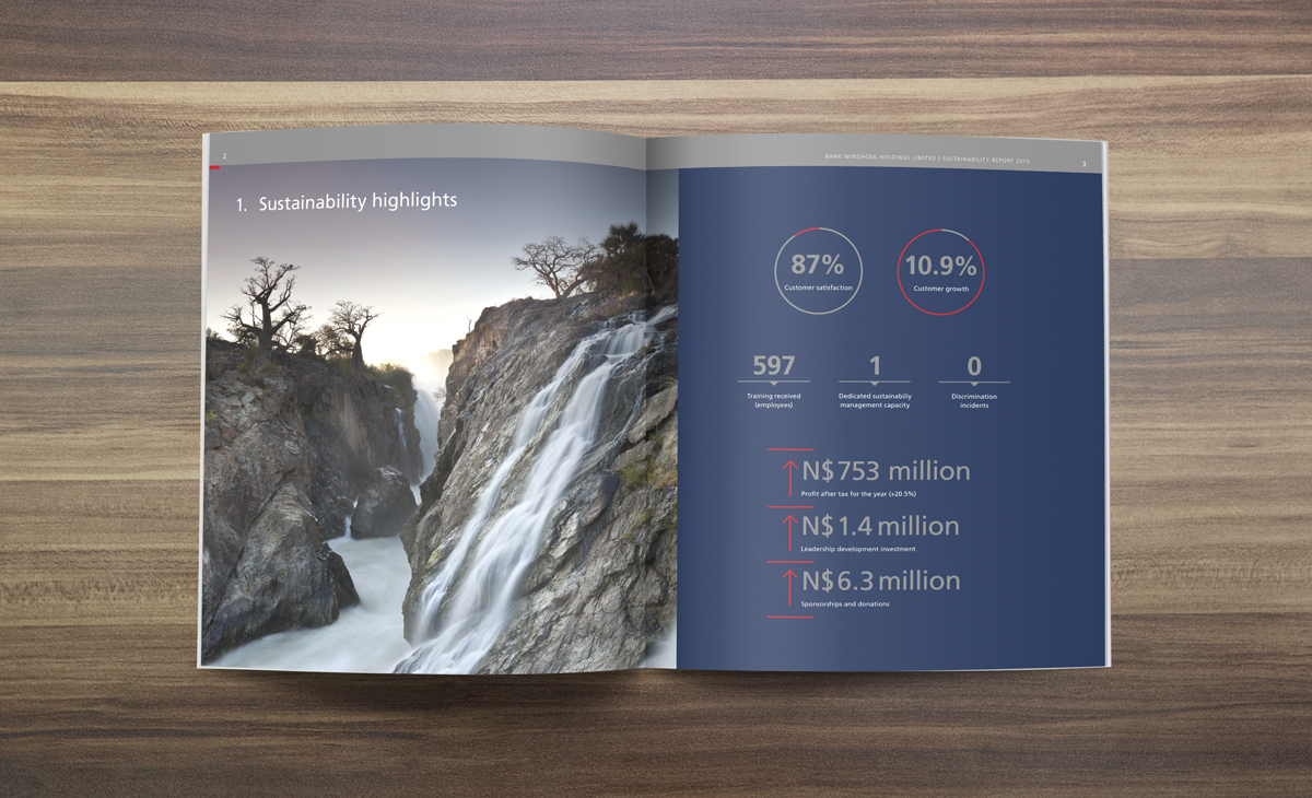 BW Sustainability Report